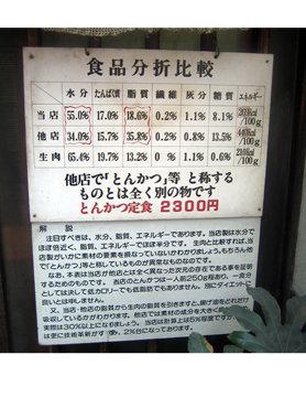 """なめんじゃない!!トンカツは""""哲学""""だぁ。 上野の""""平兵衛"""""""