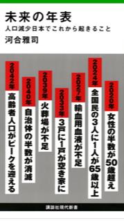 未来年表・・人口減少の日本でこれから起きる事。